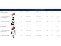 購物網站_產品上架與編輯-Jordan